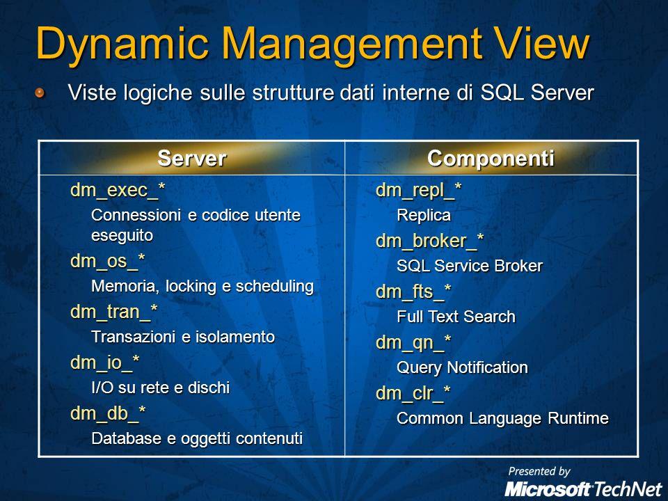 Dynamic Management View Viste logiche sulle strutture dati interne di SQL Server ServerComponentidm_exec_* Connessioni e codice utente eseguito dm_os_* Memoria, locking e scheduling dm_tran_* Transazioni e isolamento dm_io_* I/O su rete e dischi dm_db_* Database e oggetti contenuti dm_repl_*Replicadm_broker_* SQL Service Broker dm_fts_* Full Text Search dm_qn_* Query Notification dm_clr_* Common Language Runtime