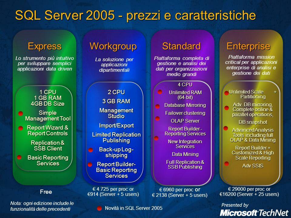 Basati su SQL Server Integration Services Possibilità di creare piani cross database I piani definiti per tutti i database verranno utilizzati anche per oggetti creati successivamente al piano stesso Database Maintenance Plan