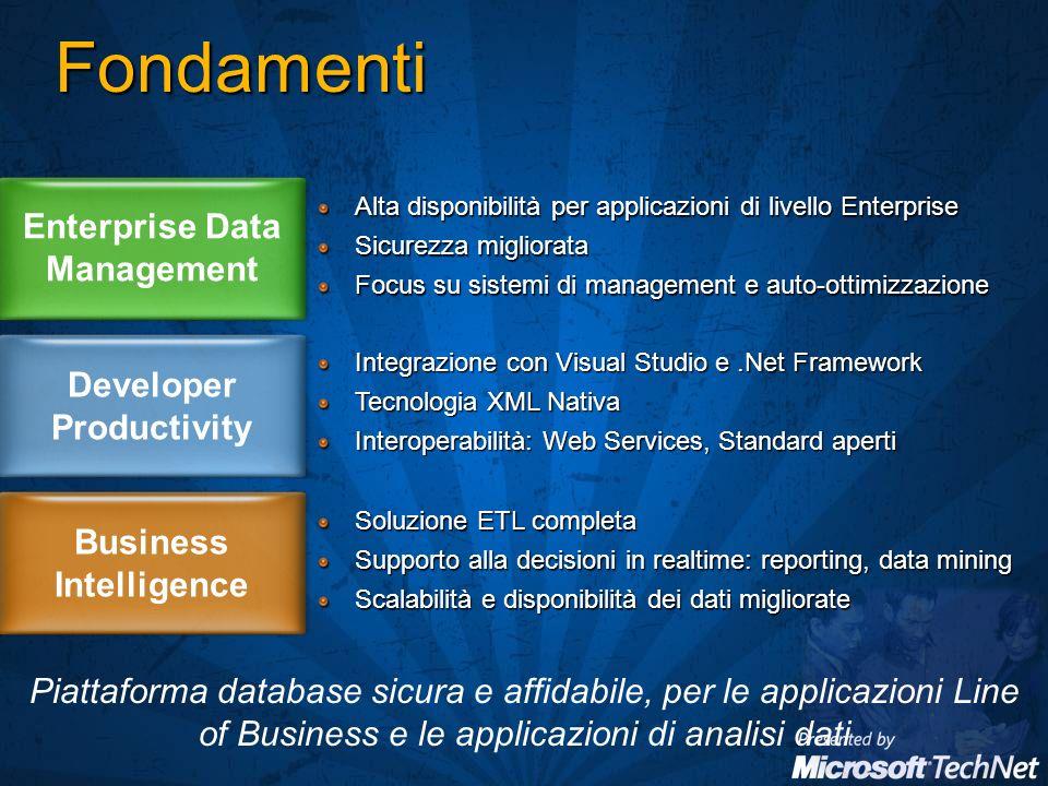 SQL Server Management Pack Console Centralizzata Gestione deployment Gestione proattiva dei potenziali problemi Analisi dei dettagli dei problemi Trend sui performance counter Reportistica Capacity planning Microsoft Operations Manager Strumenti di monitoring Enterprise