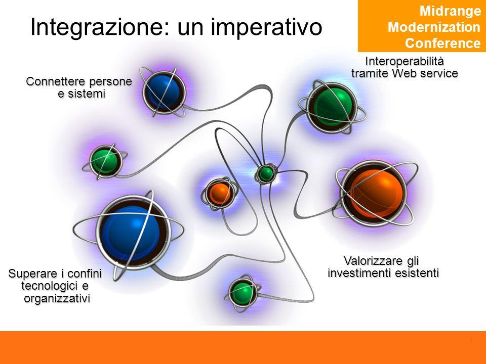 Midrange Modernization Conference 6 Connettere persone e sistemi Interoperabilità tramite Web service Superare i confini tecnologici e organizzativi Valorizzare gli investimenti esistenti Integrazione: un imperativo