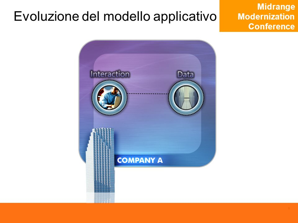Midrange Modernization Conference 9 Evoluzione del modello applicativo