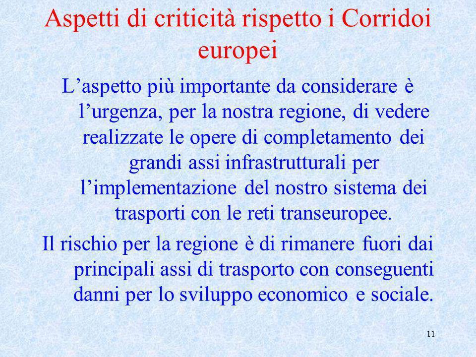 11 Aspetti di criticità rispetto i Corridoi europei Laspetto più importante da considerare è lurgenza, per la nostra regione, di vedere realizzate le