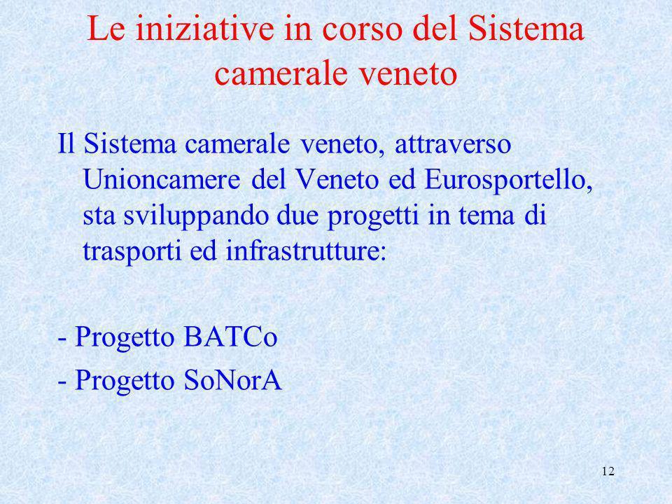 12 Le iniziative in corso del Sistema camerale veneto Il Sistema camerale veneto, attraverso Unioncamere del Veneto ed Eurosportello, sta sviluppando
