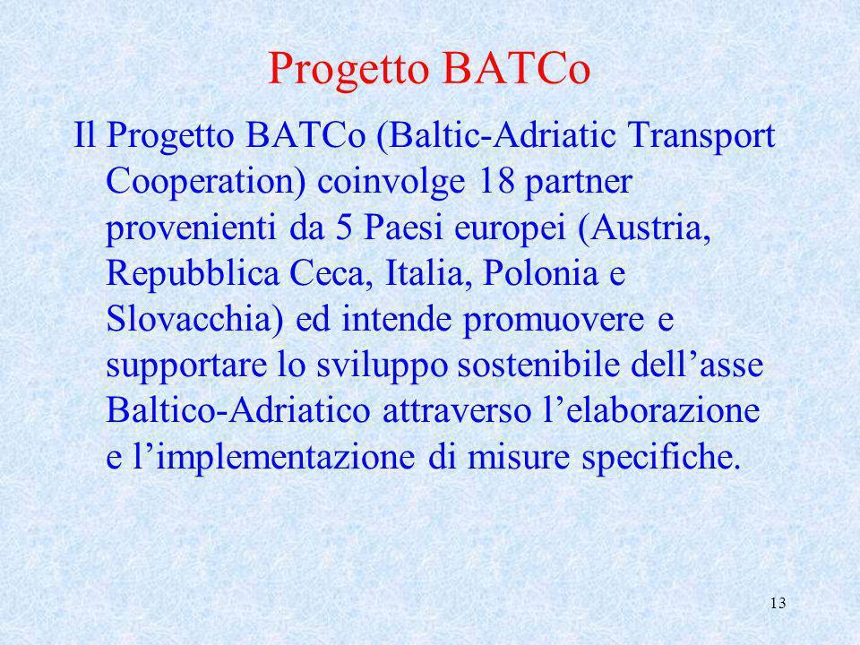 13 Progetto BATCo Il Progetto BATCo (Baltic-Adriatic Transport Cooperation) coinvolge 18 partner provenienti da 5 Paesi europei (Austria, Repubblica C