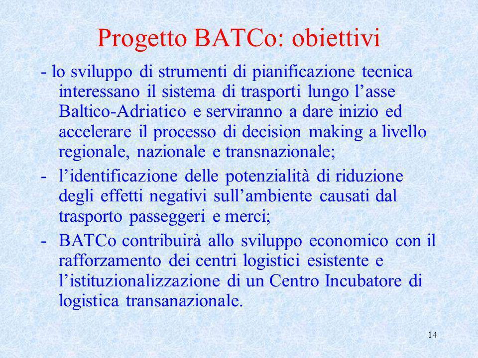 14 Progetto BATCo: obiettivi - lo sviluppo di strumenti di pianificazione tecnica interessano il sistema di trasporti lungo lasse Baltico-Adriatico e