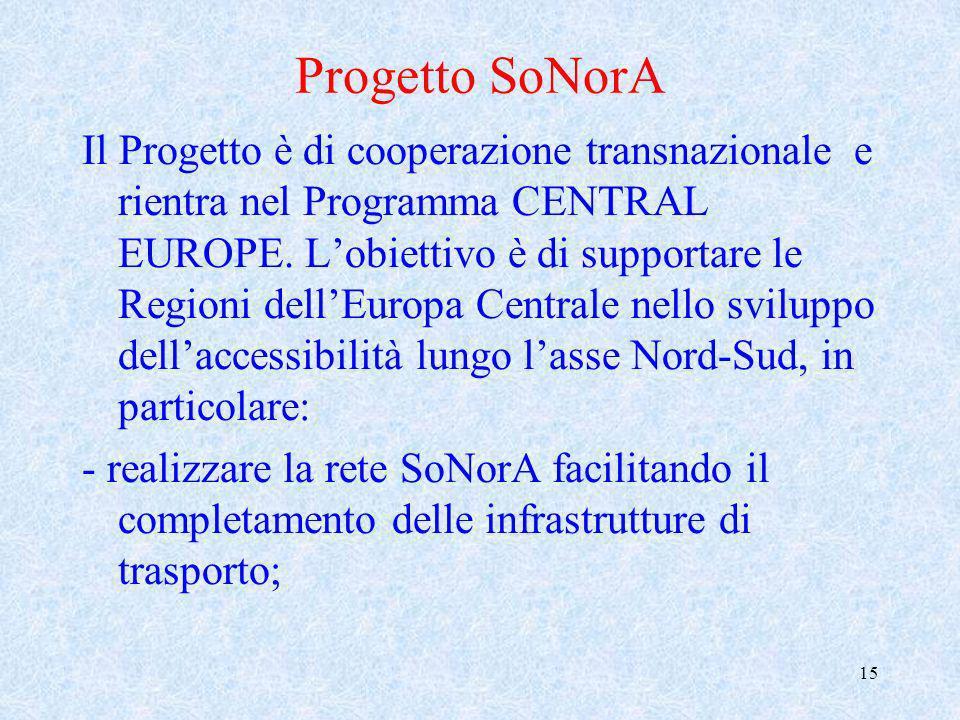 15 Progetto SoNorA Il Progetto è di cooperazione transnazionale e rientra nel Programma CENTRAL EUROPE. Lobiettivo è di supportare le Regioni dellEuro