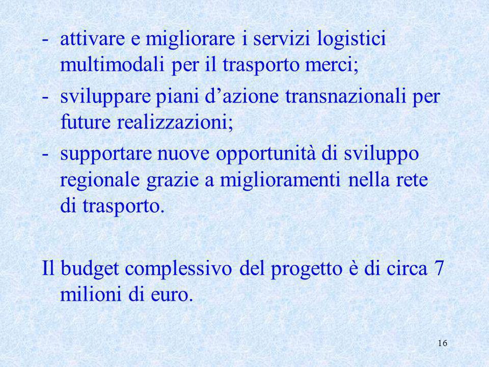16 -attivare e migliorare i servizi logistici multimodali per il trasporto merci; -sviluppare piani dazione transnazionali per future realizzazioni; -