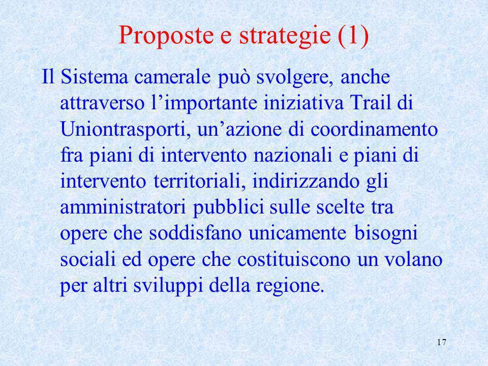 17 Proposte e strategie (1) Il Sistema camerale può svolgere, anche attraverso limportante iniziativa Trail di Uniontrasporti, unazione di coordinamen