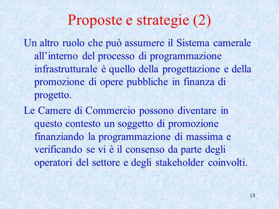 18 Proposte e strategie (2) Un altro ruolo che può assumere il Sistema camerale allinterno del processo di programmazione infrastrutturale è quello de