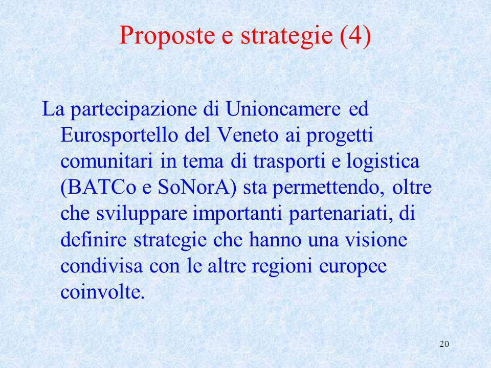 20 Proposte e strategie (4) La partecipazione di Unioncamere ed Eurosportello del Veneto ai progetti comunitari in tema di trasporti e logistica (BATC
