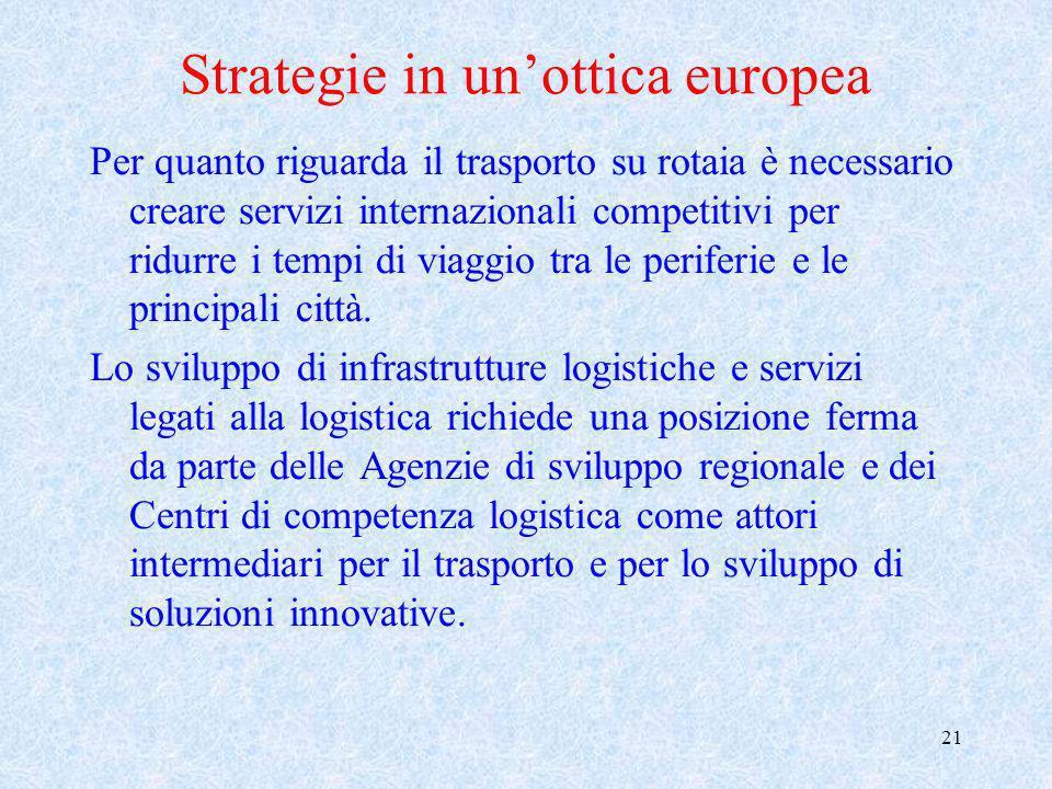 21 Strategie in unottica europea Per quanto riguarda il trasporto su rotaia è necessario creare servizi internazionali competitivi per ridurre i tempi