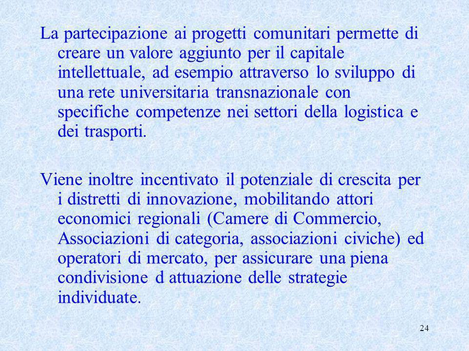 24 La partecipazione ai progetti comunitari permette di creare un valore aggiunto per il capitale intellettuale, ad esempio attraverso lo sviluppo di