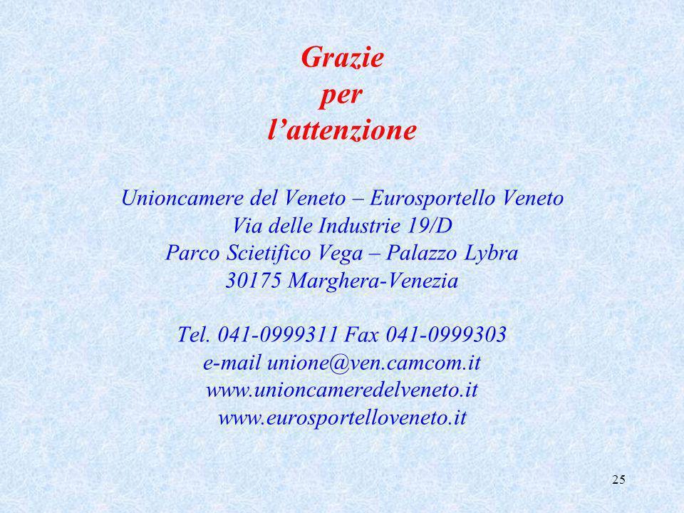 25 Grazie per lattenzione Unioncamere del Veneto – Eurosportello Veneto Via delle Industrie 19/D Parco Scietifico Vega – Palazzo Lybra 30175 Marghera-