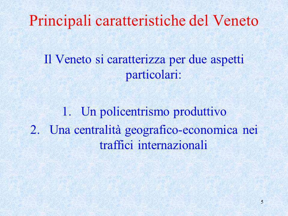 5 Principali caratteristiche del Veneto Il Veneto si caratterizza per due aspetti particolari: 1.Un policentrismo produttivo 2.Una centralità geografi