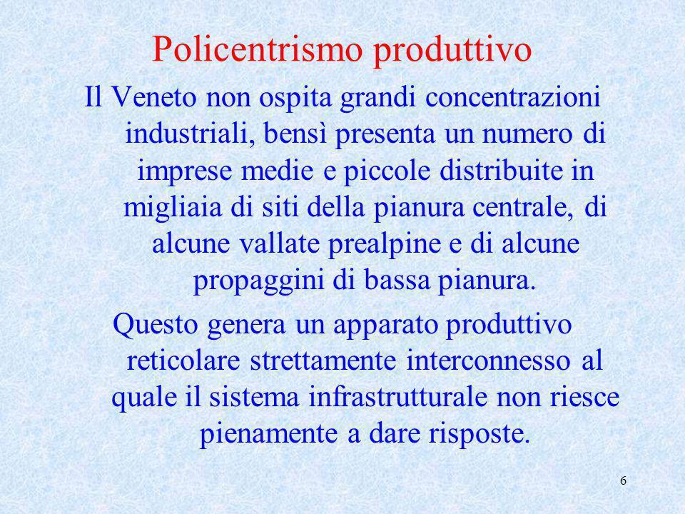 6 Policentrismo produttivo Il Veneto non ospita grandi concentrazioni industriali, bensì presenta un numero di imprese medie e piccole distribuite in