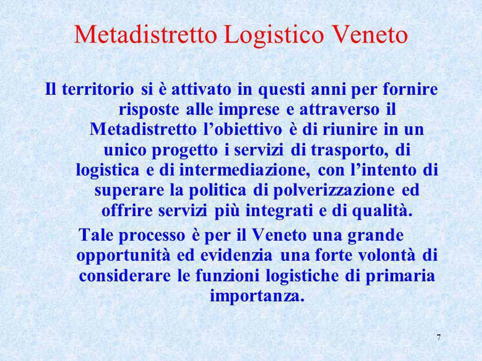 8 Centralità geografico-economica nei traffici internazionali (1) Il Veneto deve essere visto come un crocevia fondamentale per i flussi commerciali del nostro Paese.