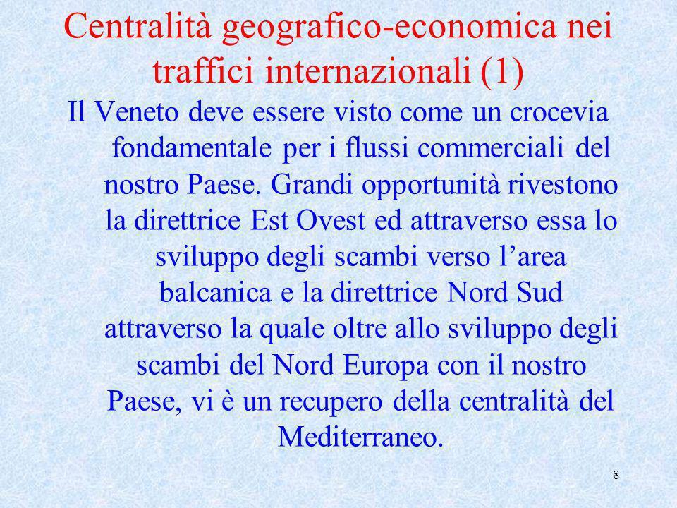 8 Centralità geografico-economica nei traffici internazionali (1) Il Veneto deve essere visto come un crocevia fondamentale per i flussi commerciali d