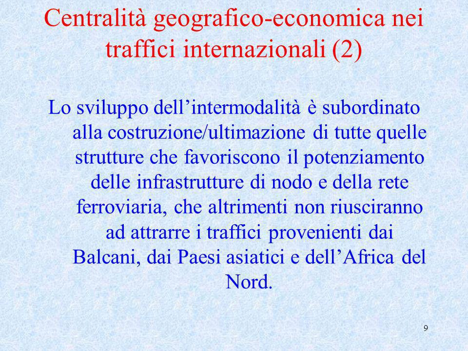 9 Centralità geografico-economica nei traffici internazionali (2) Lo sviluppo dellintermodalità è subordinato alla costruzione/ultimazione di tutte qu