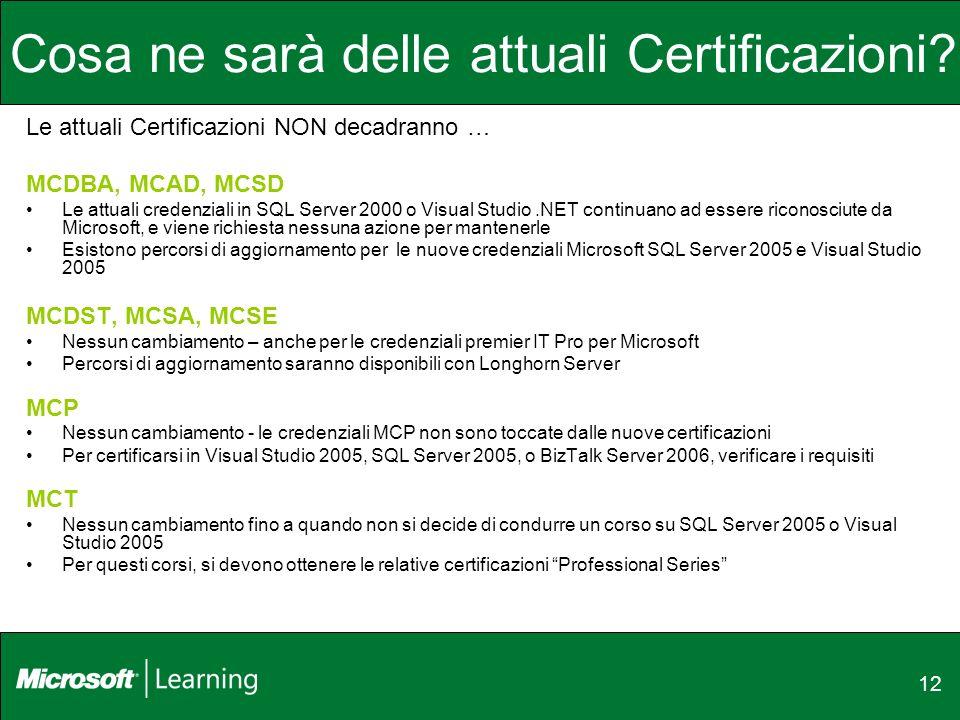 12 Cosa ne sarà delle attuali Certificazioni.