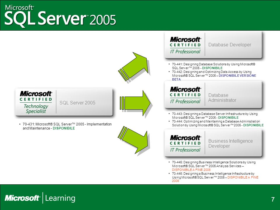 7 Database Administrator SQL Server 2005 Business Intelligence Developer 70-431: Microsoft® SQL Server 2005 - Implementation and Maintenance - DISPONIBILE 70-443: Designing a Database Server Infrastructure by Using Microsoft® SQL Server 2005 - DISPONIBILE 70-444: Optimizing and Maintaining a Database Administration Solution by Using Microsoft® SQL Server 2005 - DISPONIBILE 70-445: Designing Business Intelligence Solutions by Using Microsoft® SQL Server 2005 Analysis Services – DISPONIBILE A FINE 2006 70-446: Designing a Business Intelligence Infrastructure by Using Microsoft® SQL Server 2005 – DISPONIBILE A FINE 2006 Database Developer 70-441: Designing Database Solutions by Using Microsoft® SQL Server 2005 - DISPONIBILE 70-442: Designing and Optimizing Data Access by Using Microsoft® SQL Server 2005 – DISPONIBILE VERSIONE BETA