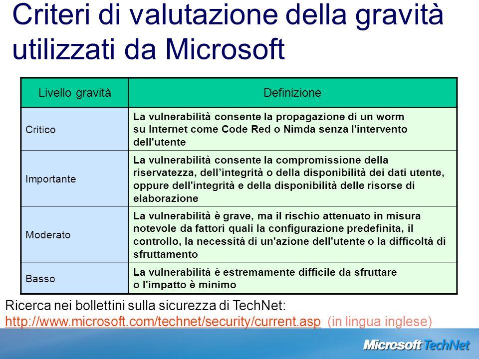 Criteri di valutazione della gravità utilizzati da Microsoft Ricerca nei bollettini sulla sicurezza di TechNet: http://www.microsoft.com/technet/secur