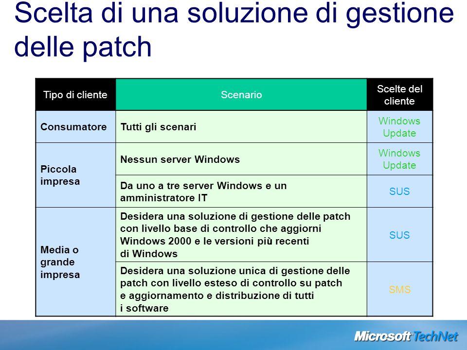 Cosè Windows Update Services.