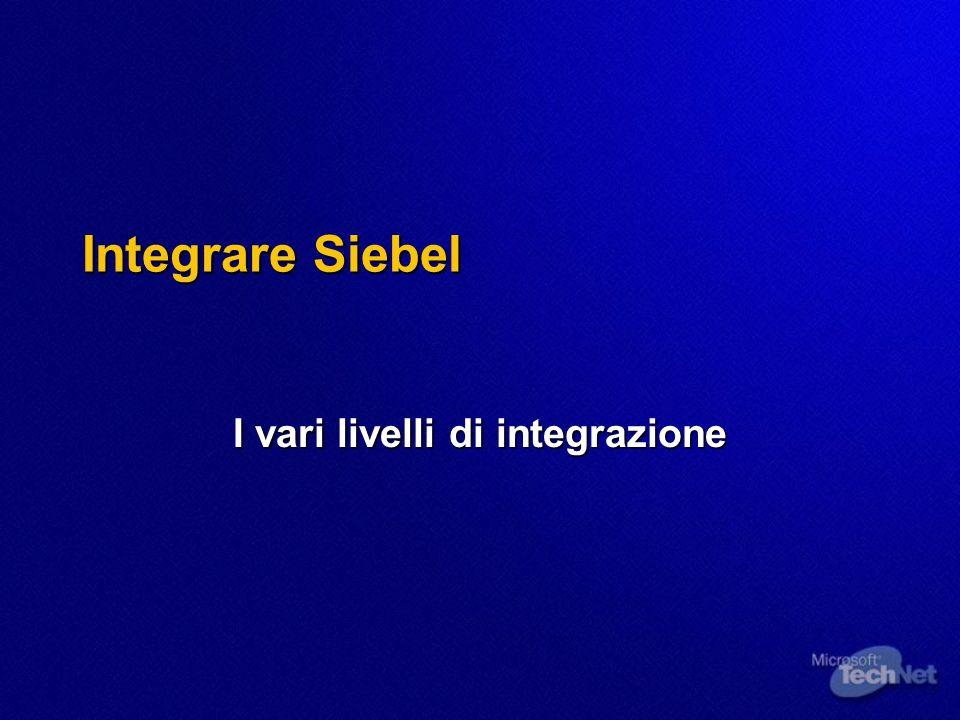 Architettura di Siebel Data Server (es: SQL Server) Siebel Server Siebel Web Engine Siebel Tools Siebel Thin Client Siebel Thick Client Siebel Server Siebel Enterprise Server Versione 6.X
