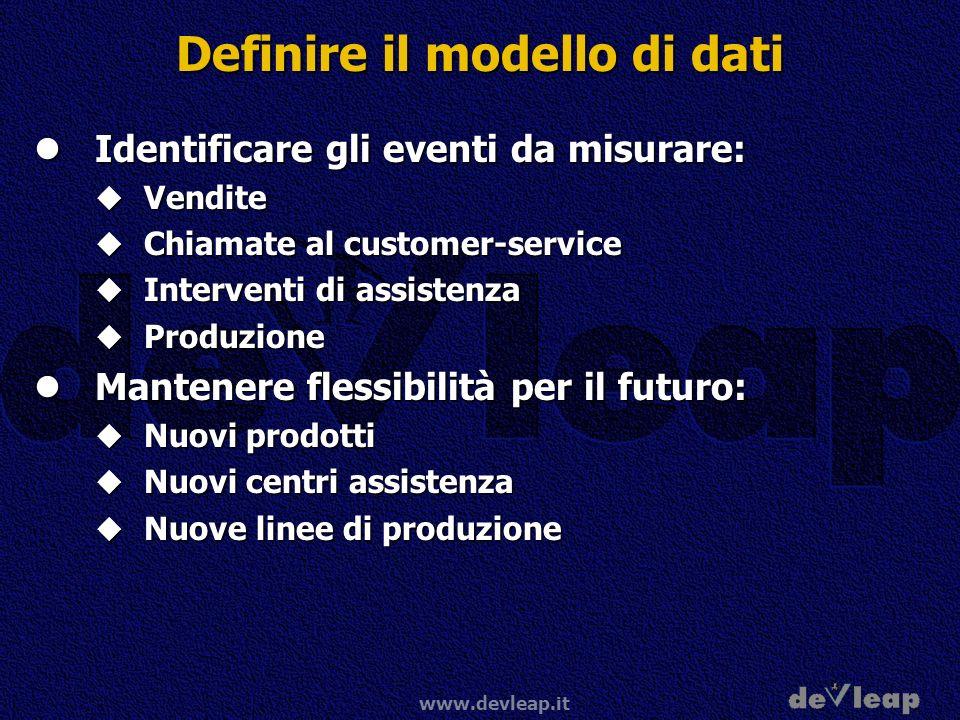 www.devleap.it Definire il modello di dati Identificare gli eventi da misurare: Identificare gli eventi da misurare: Vendite Vendite Chiamate al custo