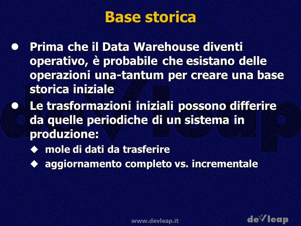 www.devleap.it Base storica Prima che il Data Warehouse diventi operativo, è probabile che esistano delle operazioni una-tantum per creare una base st