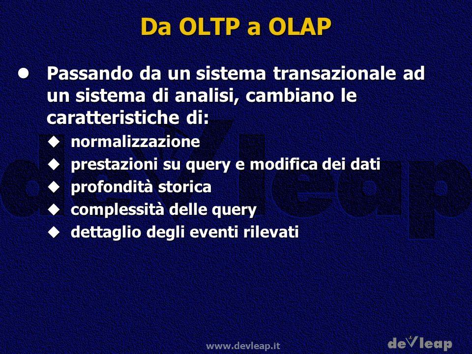 www.devleap.it Da OLTP a OLAP Passando da un sistema transazionale ad un sistema di analisi, cambiano le caratteristiche di: Passando da un sistema tr