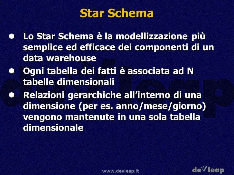 www.devleap.it Star Schema Lo Star Schema è la modellizzazione più semplice ed efficace dei componenti di un data warehouse Lo Star Schema è la modell