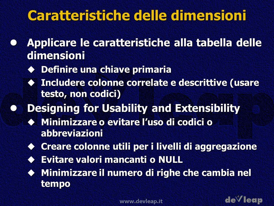www.devleap.it Caratteristiche delle dimensioni Applicare le caratteristiche alla tabella delle dimensioni Applicare le caratteristiche alla tabella d