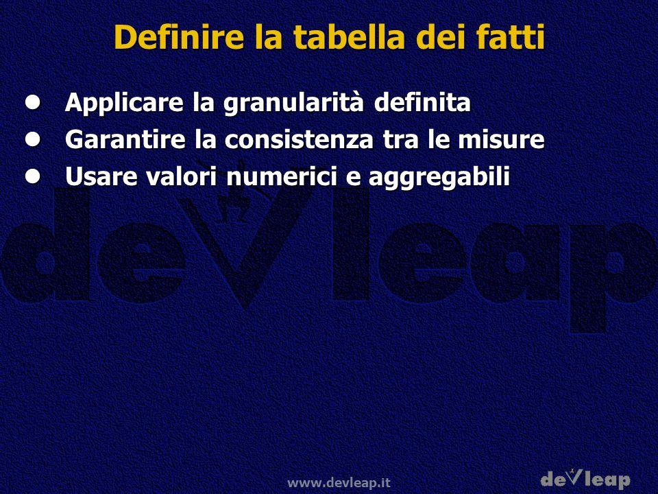 www.devleap.it Definire la tabella dei fatti Applicare la granularità definita Applicare la granularità definita Garantire la consistenza tra le misur