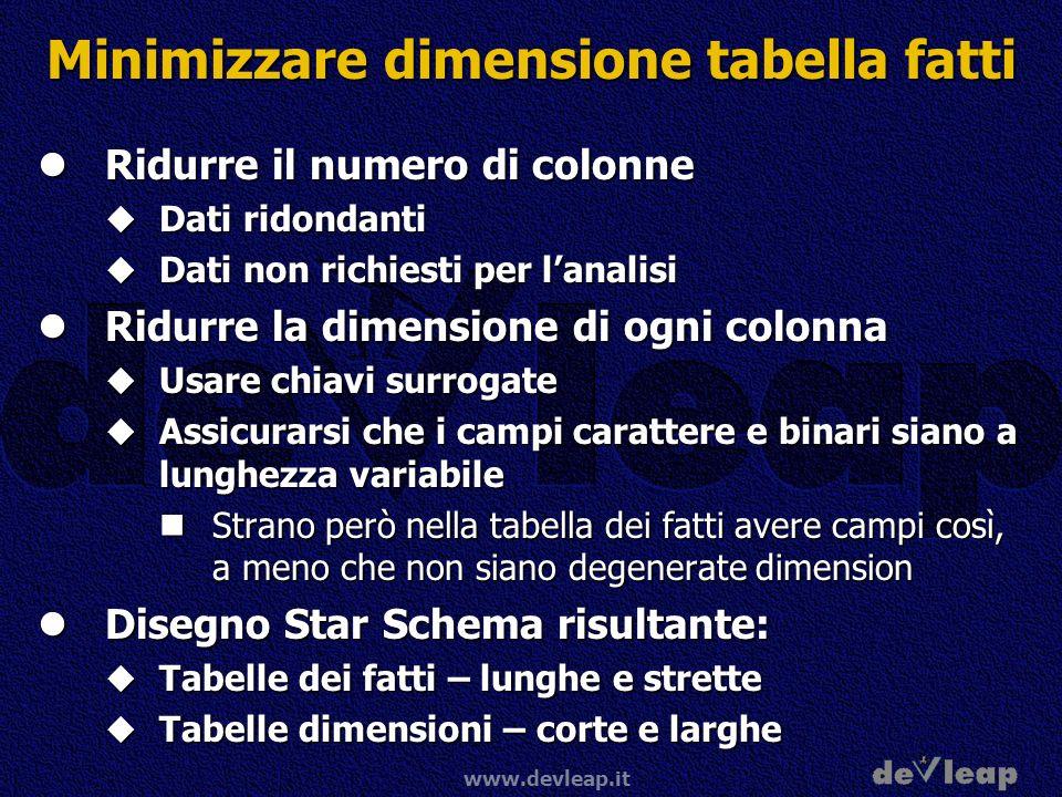 www.devleap.it Minimizzare dimensione tabella fatti Ridurre il numero di colonne Ridurre il numero di colonne Dati ridondanti Dati ridondanti Dati non