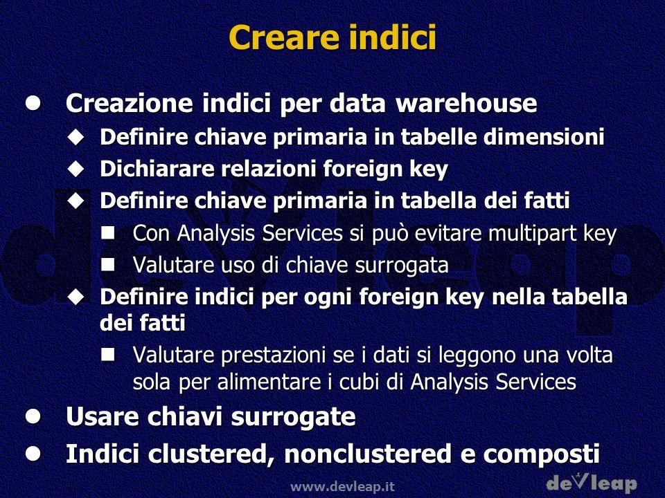 www.devleap.it Creare indici Creazione indici per data warehouse Creazione indici per data warehouse Definire chiave primaria in tabelle dimensioni De