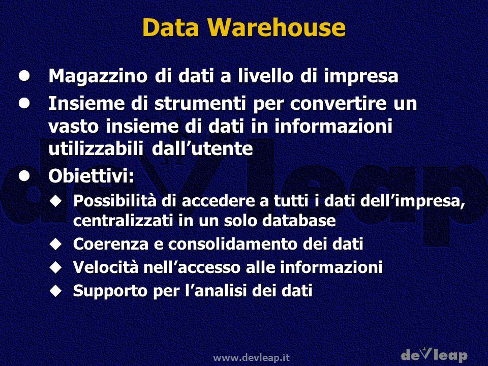 www.devleap.it Data Warehouse Magazzino di dati a livello di impresa Magazzino di dati a livello di impresa Insieme di strumenti per convertire un vas
