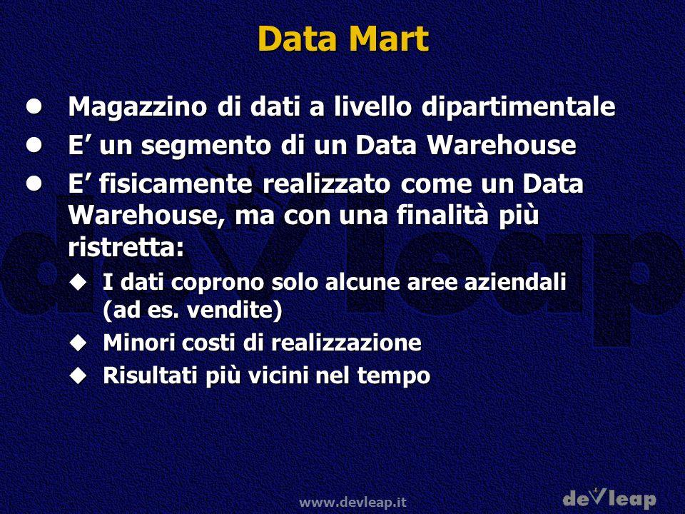 www.devleap.it Data Mart Magazzino di dati a livello dipartimentale Magazzino di dati a livello dipartimentale E un segmento di un Data Warehouse E un