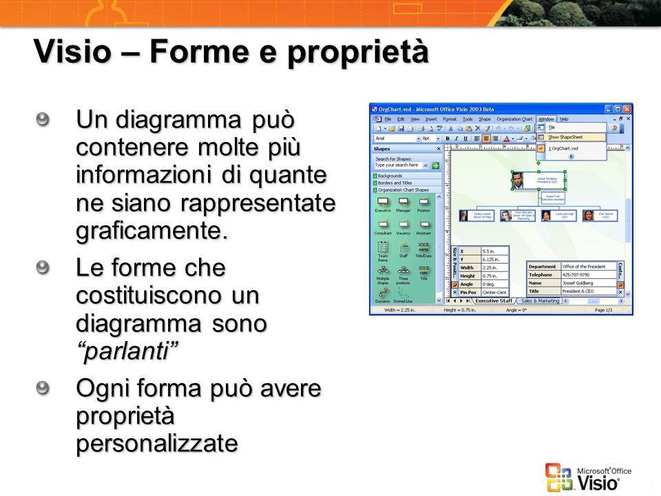 Visio – Forme e proprietà Un diagramma può contenere molte più informazioni di quante ne siano rappresentate graficamente. Le forme che costituiscono