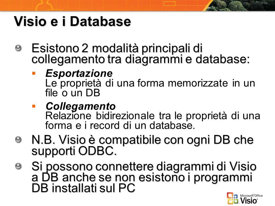 Visio e i Database Esistono 2 modalità principali di collegamento tra diagrammi e database: Esportazione Le proprietà di una forma memorizzate in un f