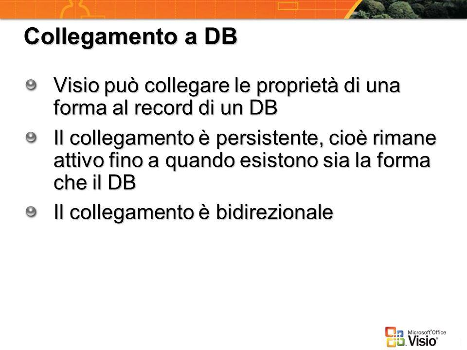 Collegamento a DB Visio può collegare le proprietà di una forma al record di un DB Il collegamento è persistente, cioè rimane attivo fino a quando esi