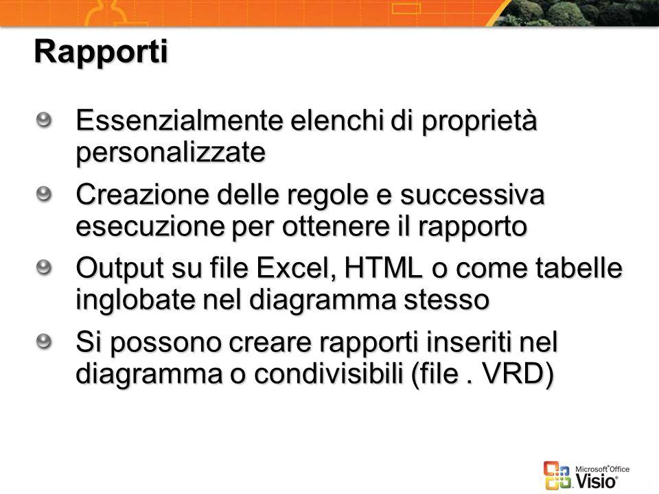Rapporti Essenzialmente elenchi di proprietà personalizzate Creazione delle regole e successiva esecuzione per ottenere il rapporto Output su file Exc