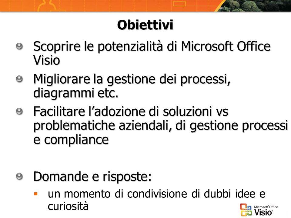 Obiettivi Scoprire le potenzialità di Microsoft Office Visio Migliorare la gestione dei processi, diagrammi etc. Facilitare ladozione di soluzioni vs