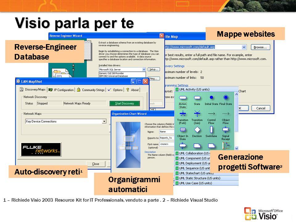 Reverse-Engineer Database Auto-discovery reti 1 Organigrammi automatici Mappe websites Generazione progetti Software 2 1 – Richiede Visio 2003 Resourc