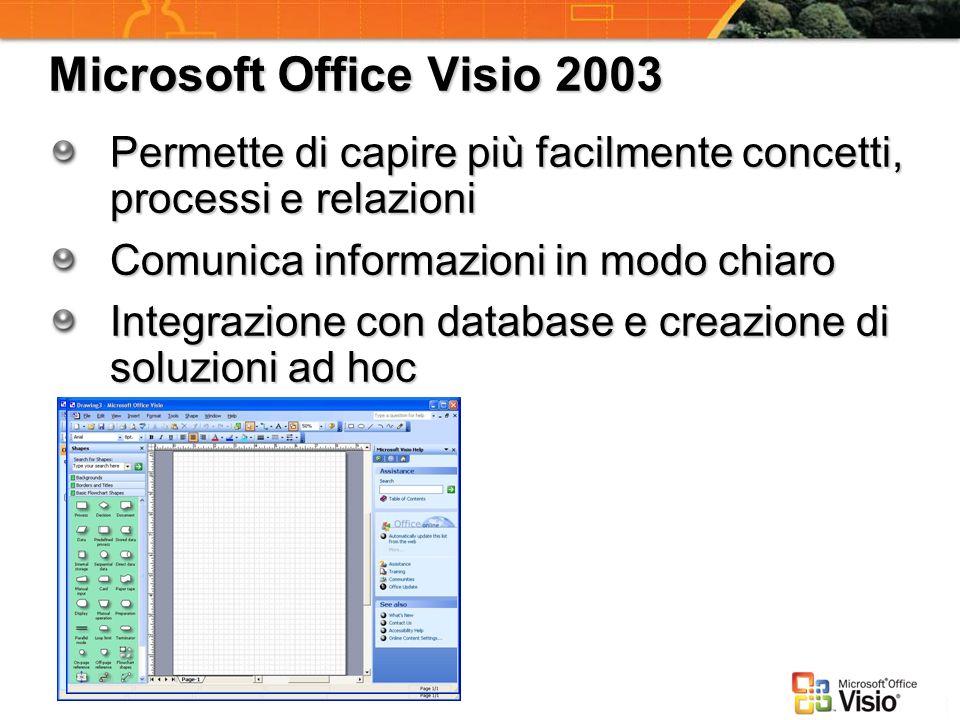 Microsoft Office Visio 2003 Permette di capire più facilmente concetti, processi e relazioni Comunica informazioni in modo chiaro Integrazione con dat