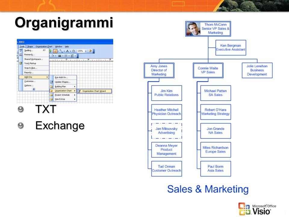 Organigrammi ExcelODBCTXTExchange
