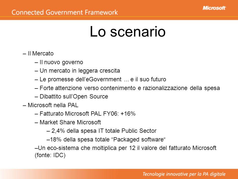 Lo scenario – Il Mercato – Il nuovo governo – Un mercato in leggera crescita – Le promesse delleGovernment... e il suo futuro – Forte attenzione verso