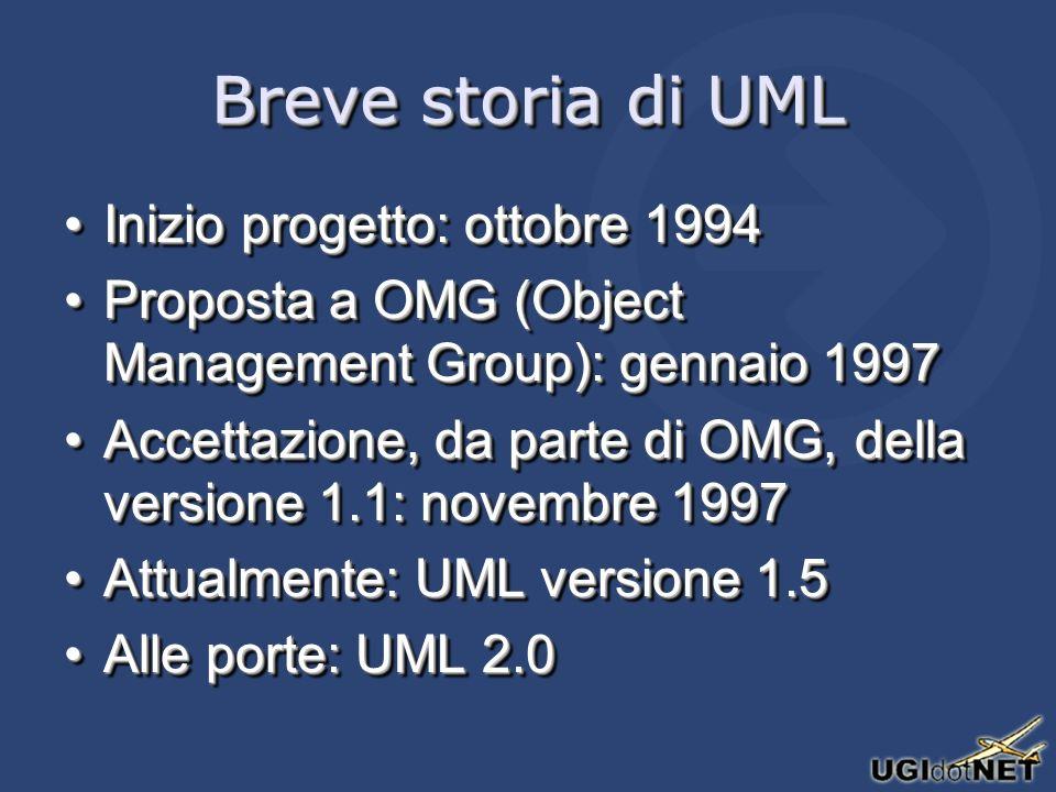 Breve storia di UML Inizio progetto: ottobre 1994Inizio progetto: ottobre 1994 Proposta a OMG (Object Management Group): gennaio 1997Proposta a OMG (O