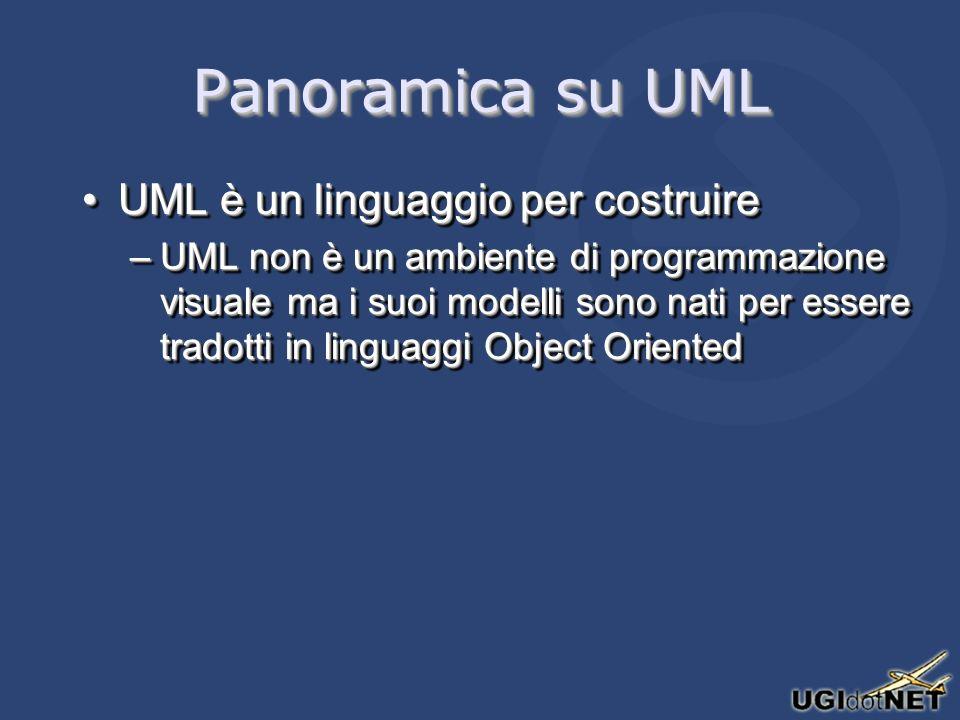 Panoramica su UML UML è un linguaggio per costruireUML è un linguaggio per costruire –UML non è un ambiente di programmazione visuale ma i suoi modell