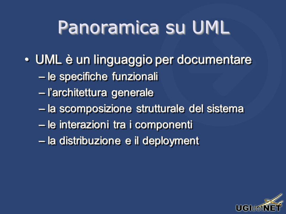 Panoramica su UML UML è un linguaggio per documentareUML è un linguaggio per documentare –le specifiche funzionali –larchitettura generale –la scompos