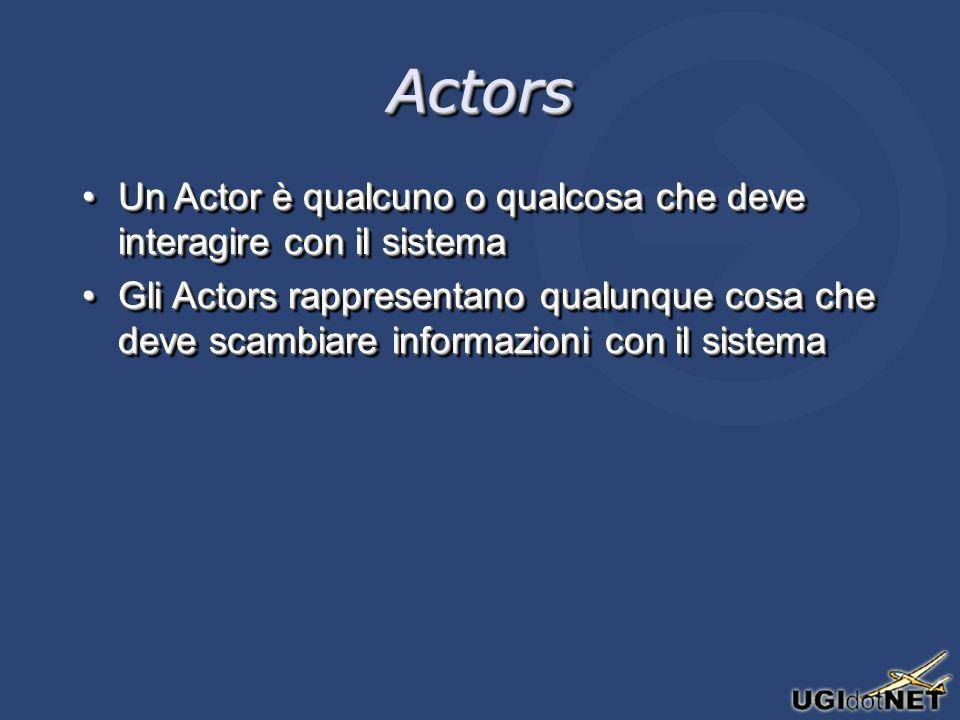 ActorsActors Un Actor è qualcuno o qualcosa che deve interagire con il sistemaUn Actor è qualcuno o qualcosa che deve interagire con il sistema Gli Ac